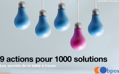 Slide show : 9 actions pour 1000 solutions – La Table à Tracer.
