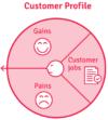Expérienceclient - Customer-profile